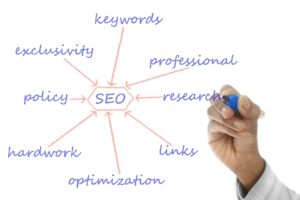 Search engine optimisation at Smarter Web Solutions at Smarter Web Solutions